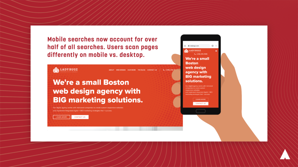 Mobile searches now account for over half of all searches. Users scan pages differently on mobile vs. desktop.